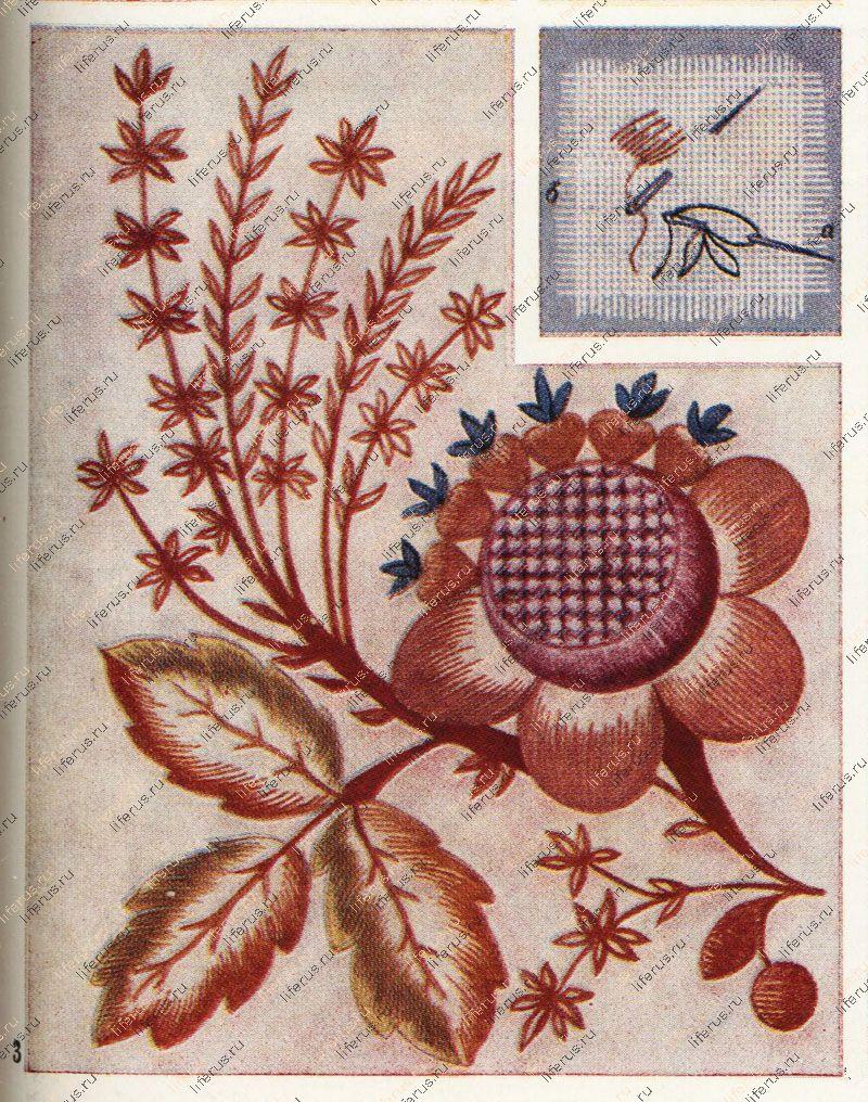 Виды вышивки ришелье